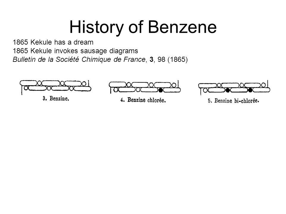 History of Benzene 1865 Kekule has a dream 1865 Kekule invokes sausage diagrams Bulletin de la Société Chimique de France, 3, 98 (1865)