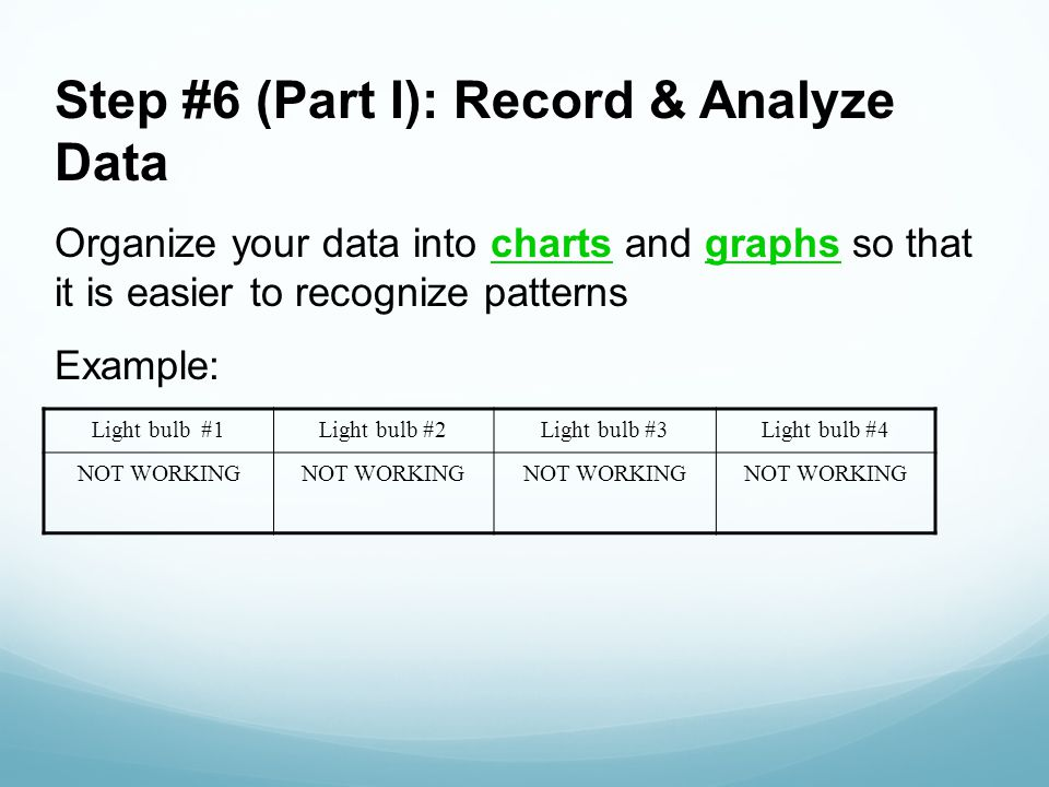 Step #6 (Part I): Record & Analyze Data Organize your data into charts and graphs so that it is easier to recognize patterns Example: Light bulb #1Light bulb #2Light bulb #3Light bulb #4 NOT WORKING