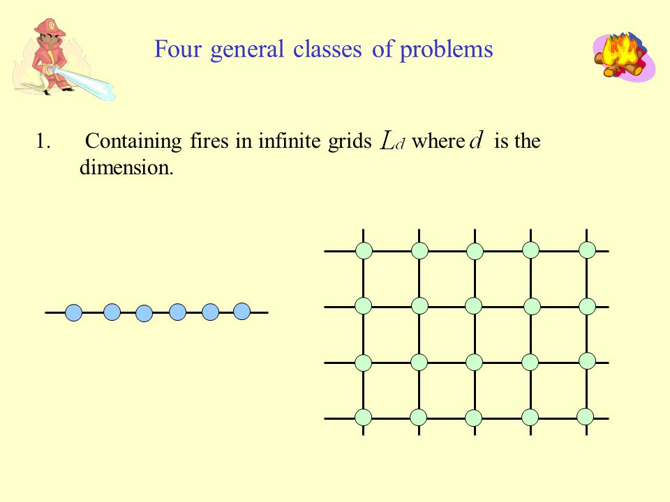 Four general classes of problems 1. Containing fires in infinite grids where is the dimension.