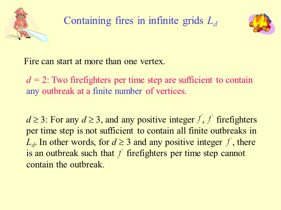 Containing fires in infinite grids L d Fire can start at more than one vertex.