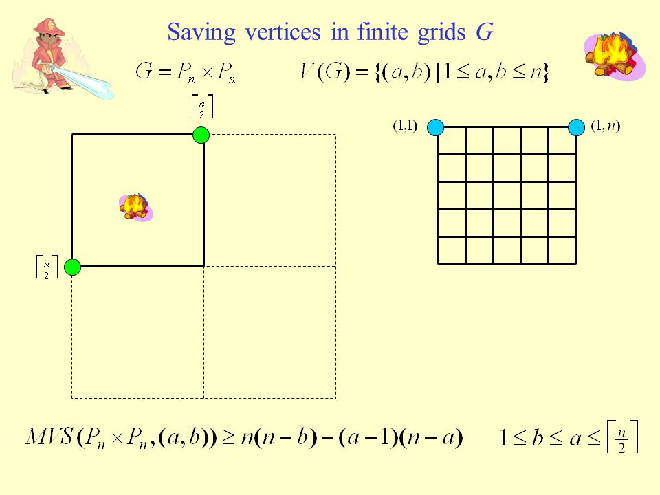 Saving vertices in finite grids G