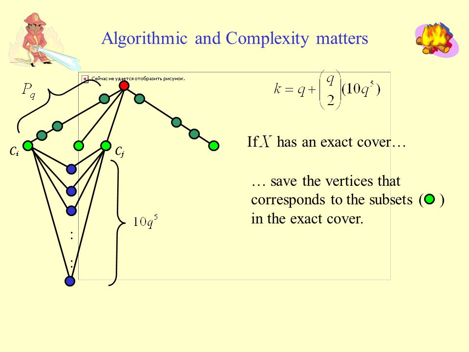 Algorithmic and Complexity matters :::: CiCi CjCj If has an exact cover… … save the vertices that corresponds to the subsets ( ) in the exact cover.
