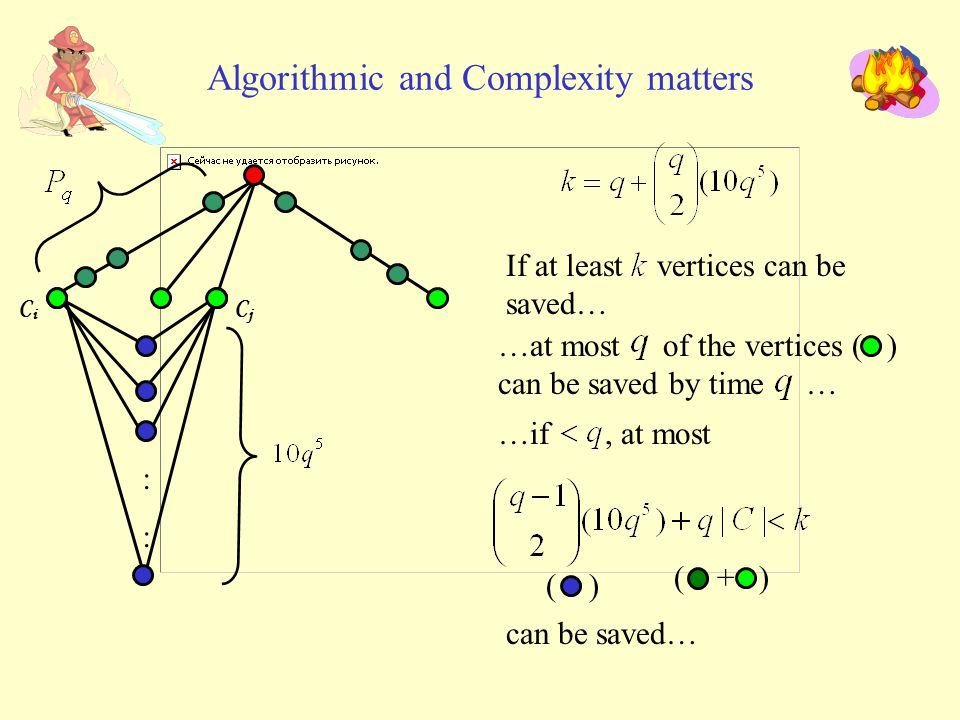 Algorithmic and Complexity matters :::: CiCi CjCj If at least vertices can be saved… …at most of the vertices ( ) can be saved by time … …if, at most ( ) ( + ) can be saved…