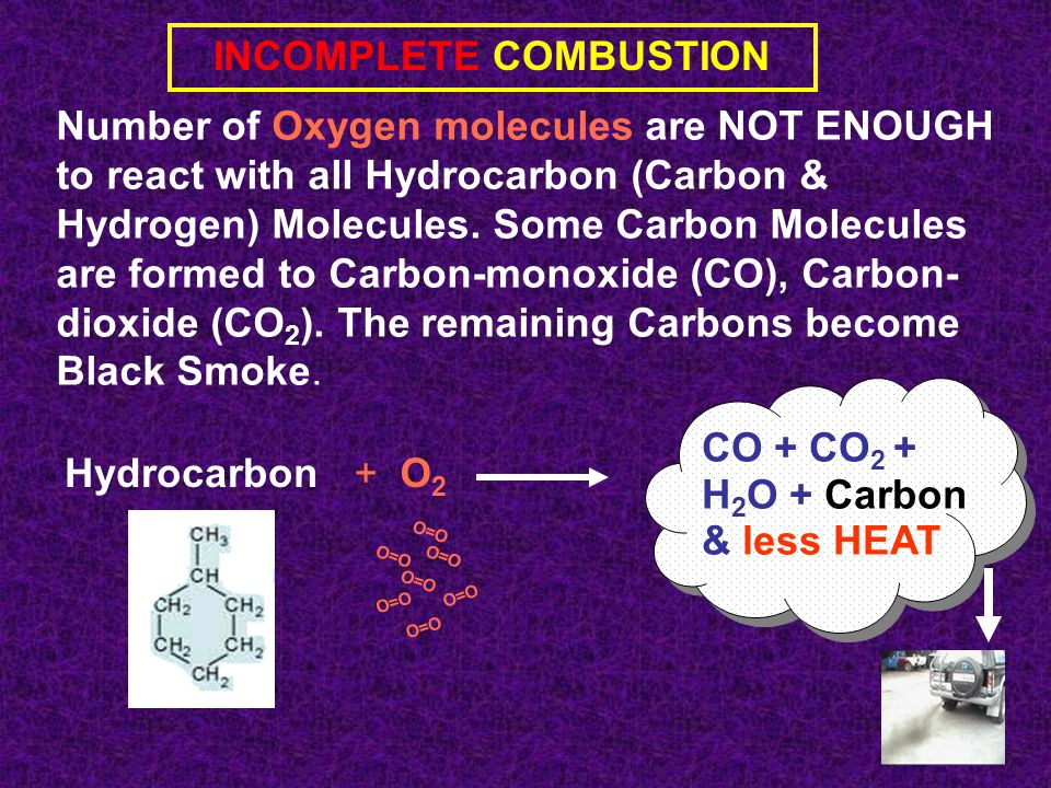 INCOMPLETE COMBUSTION Number of Oxygen molecules are NOT ENOUGH to react with all Hydrocarbon (Carbon & Hydrogen) Molecules. Some Carbon Molecules are