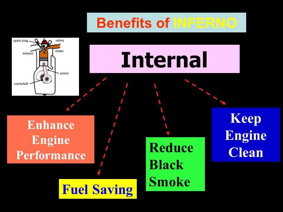 Internal Combustion Enhance Engine Performance Fuel Saving Reduce Black Smoke Keep Engine Clean Benefits of INFERNO