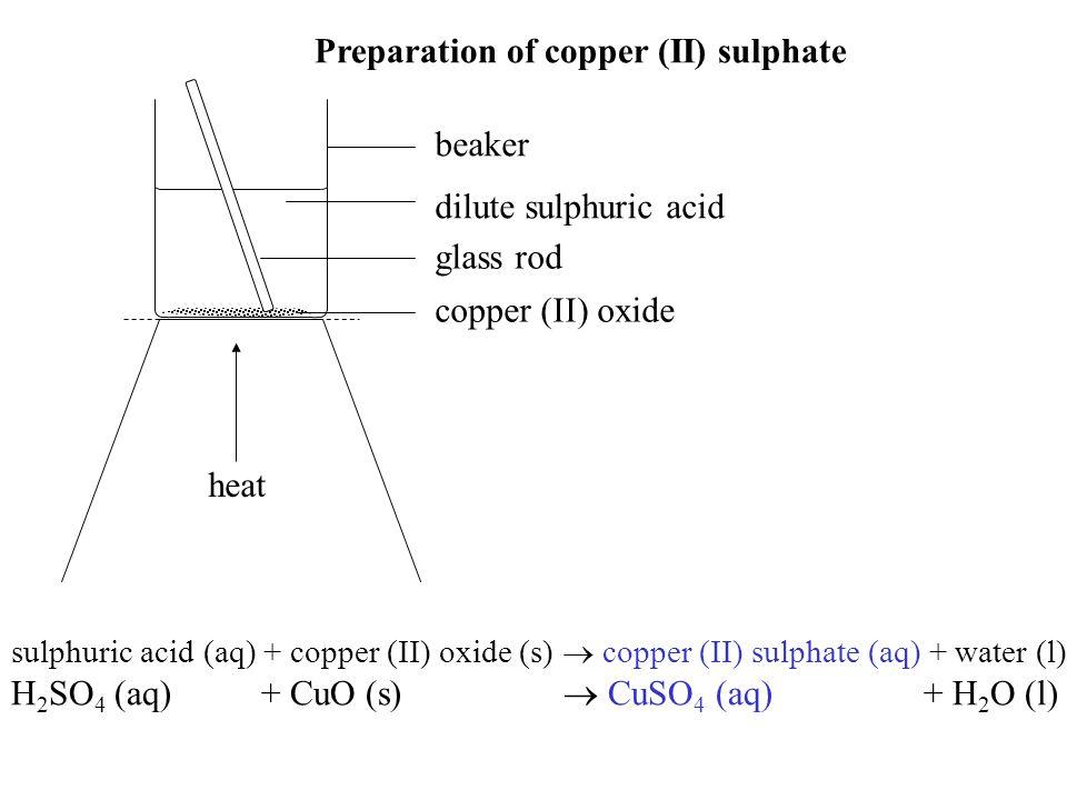 beaker glass rod dilute sulphuric acid copper (II) oxide Preparation of copper (II) sulphate heat sulphuric acid (aq) + copper (II) oxide (s)  copper (II) sulphate (aq) + water (l) H 2 SO 4 (aq) + CuO (s)  CuSO 4 (aq) + H 2 O (l)