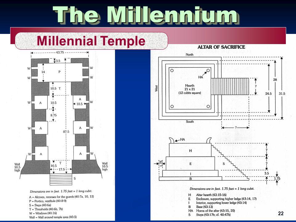10 Millennial Temple The Millennium 22
