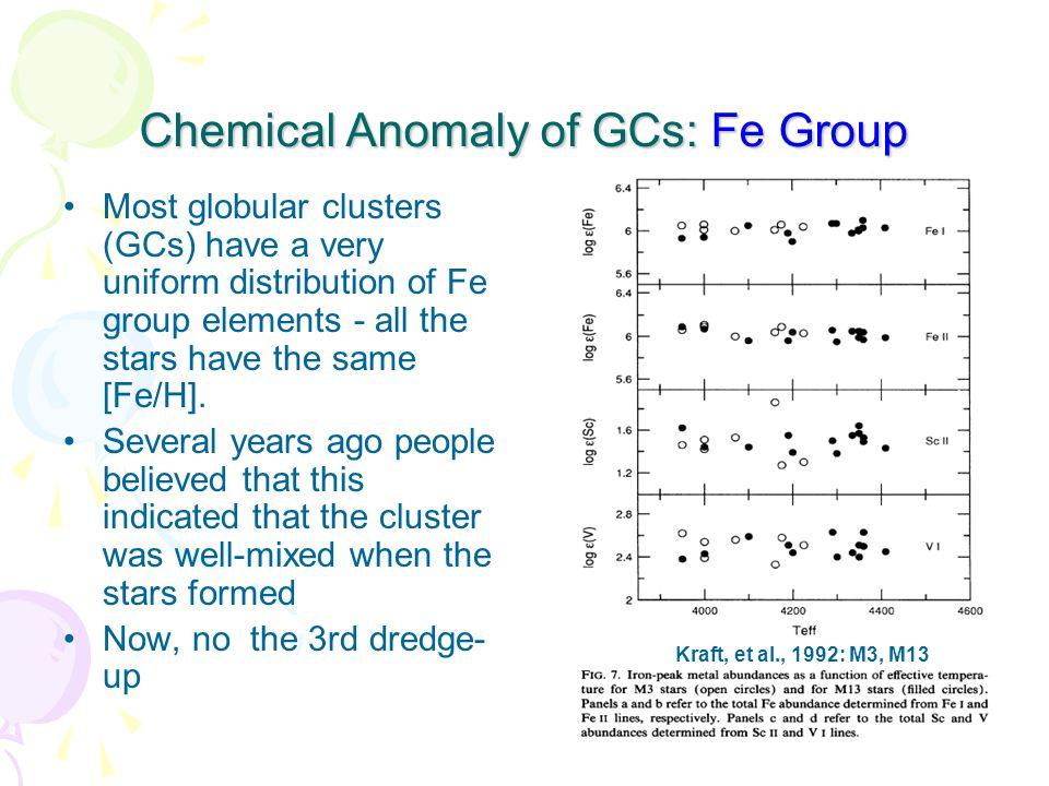 Li abundace in globular clusters Among the light elements Li has a special role.