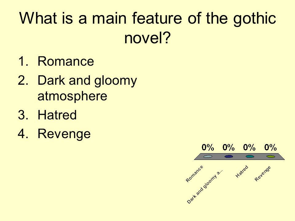 What technique is used throughout the novel.