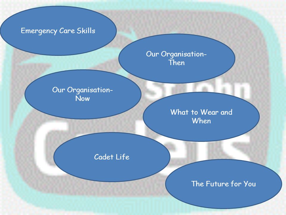 Emergency Care Skills Our Organisation- Then Our Organisation- Now What to Wear and When Cadet Life The Future for You