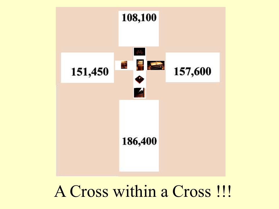 A Cross within a Cross !!!