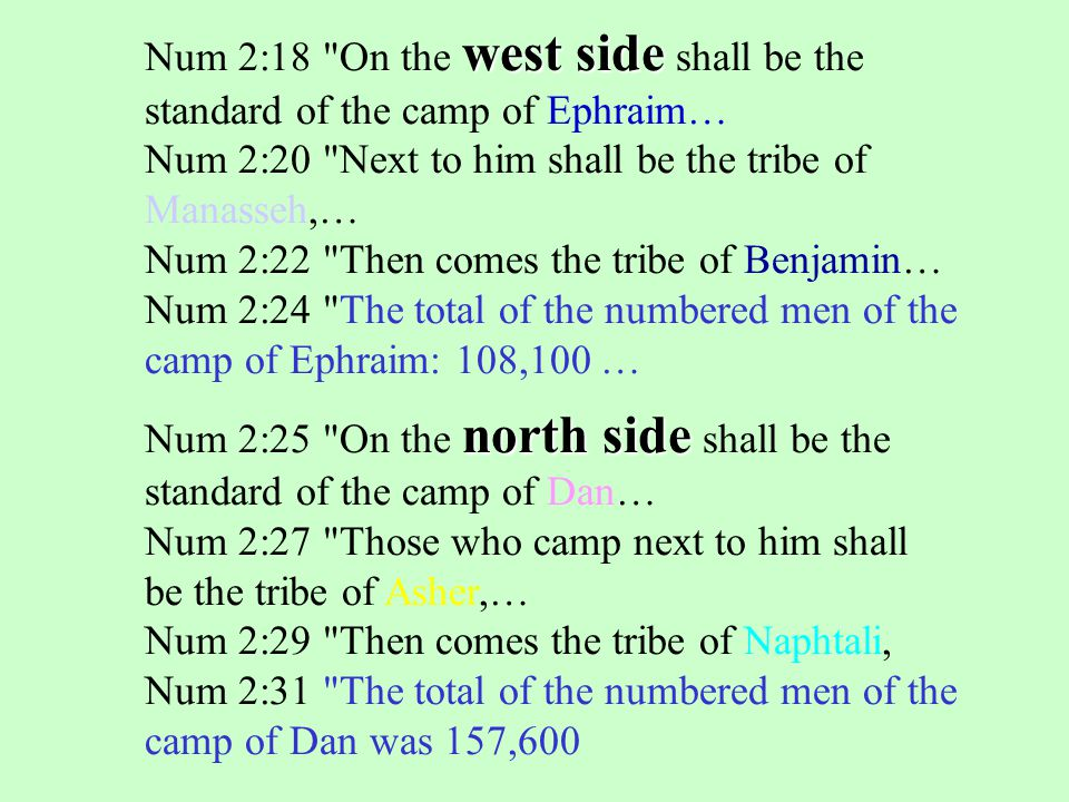 west side Num 2:18 On the west side shall be the standard of the camp of Ephraim… Num 2:20 Next to him shall be the tribe of Manasseh,… Num 2:22 Then comes the tribe of Benjamin… Num 2:24 The total of the numbered men of the camp of Ephraim: 108,100 … north side Num 2:25 On the north side shall be the standard of the camp of Dan… Num 2:27 Those who camp next to him shall be the tribe of Asher,… Num 2:29 Then comes the tribe of Naphtali, Num 2:31 The total of the numbered men of the camp of Dan was 157,600