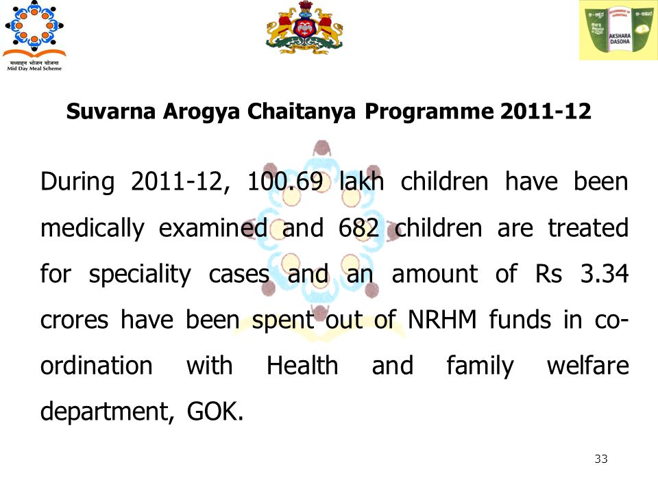 Suvarna Arogya Chaitanya Programme 2011-12 During 2011-12, 100.69 lakh children have been medically examined and 682 children are treated for speciali