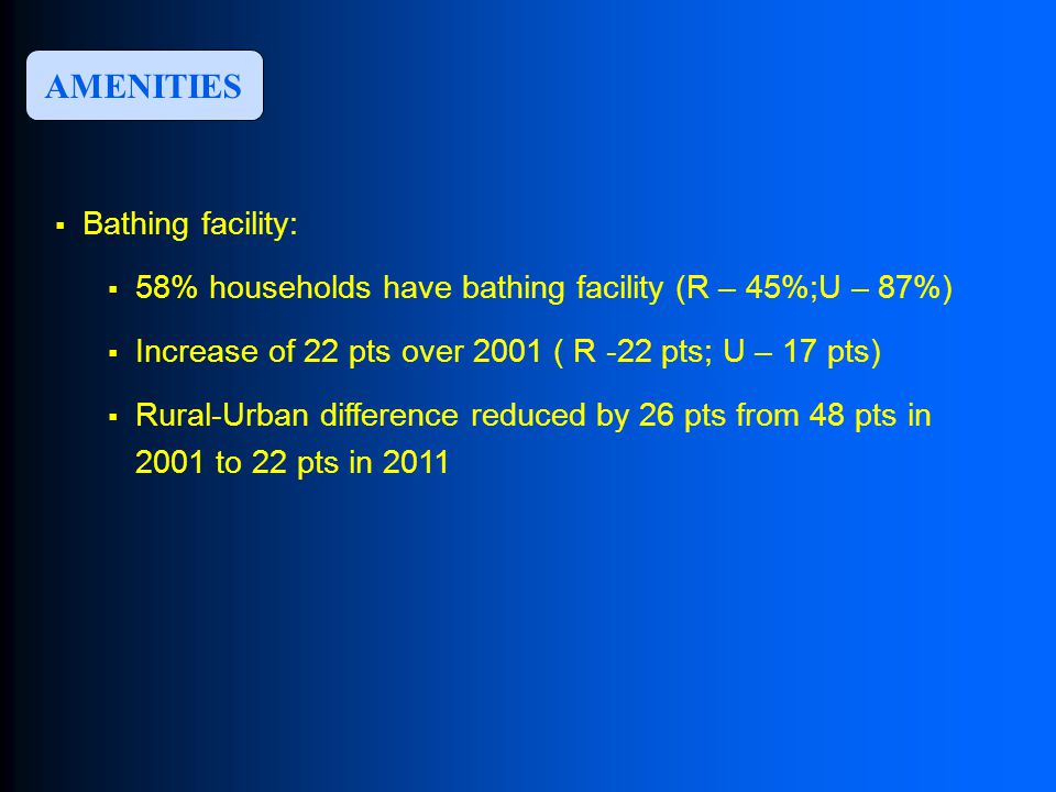  Bathing facility:  58% households have bathing facility (R – 45%;U – 87%)  Increase of 22 pts over 2001 ( R -22 pts; U – 17 pts)  Rural-Urban difference reduced by 26 pts from 48 pts in 2001 to 22 pts in 2011 AMENITIES