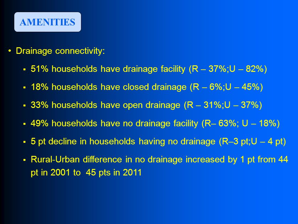 Drainage connectivity:  51% households have drainage facility (R – 37%;U – 82%)  18% households have closed drainage (R – 6%;U – 45%)  33% households have open drainage (R – 31%;U – 37%)  49% households have no drainage facility (R– 63%; U – 18%)  5 pt decline in households having no drainage (R–3 pt;U – 4 pt)  Rural-Urban difference in no drainage increased by 1 pt from 44 pt in 2001 to 45 pts in 2011 AMENITIES