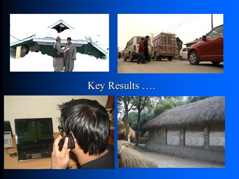 Key Results ….