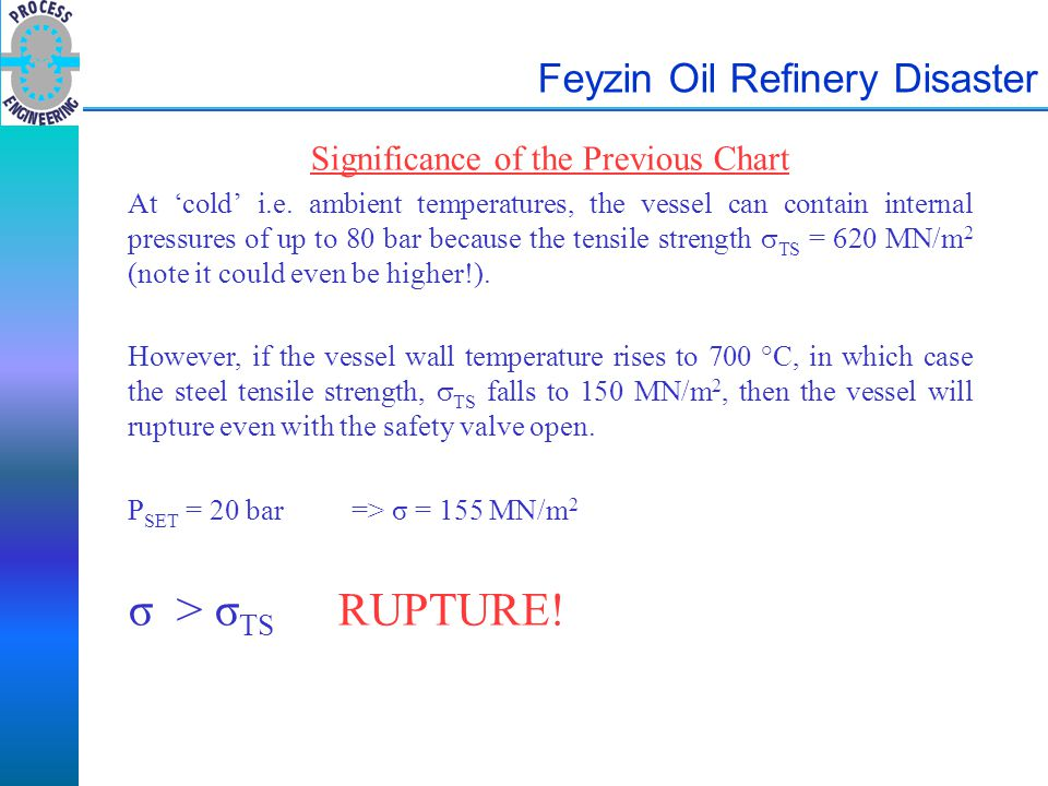 Feyzin Oil Refinery Disaster Significance of the Previous Chart At 'cold' i.e. ambient temperatures, the vessel can contain internal pressures of up t