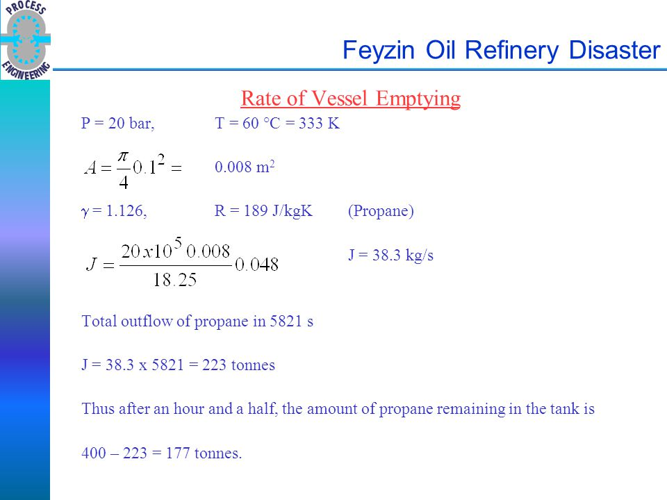 Feyzin Oil Refinery Disaster Rate of Vessel Emptying P = 20 bar, T = 60 °C = 333 K 0.008 m 2  = 1.126, R = 189 J/kgK (Propane) J = 38.3 kg/s Total ou