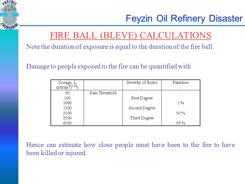 Feyzin Oil Refinery Disaster FIRE BALL (BLEVE) CALCULATIONS Note the duration of exposure is equal to the duration of the fire ball. Damage to people