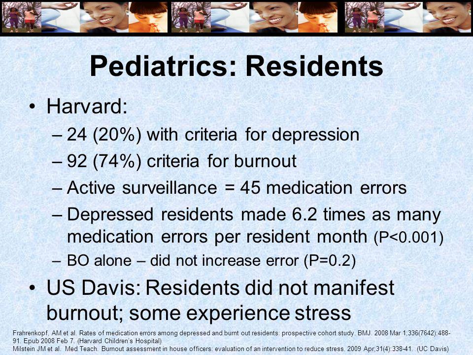 Pediatrics: Residents Harvard: –24 (20%) with criteria for depression –92 (74%) criteria for burnout –Active surveillance = 45 medication errors –Depressed residents made 6.2 times as many medication errors per resident month (P<0.001) –BO alone – did not increase error (P=0.2) US Davis: Residents did not manifest burnout; some experience stress Frahrenkopf, AM et al.