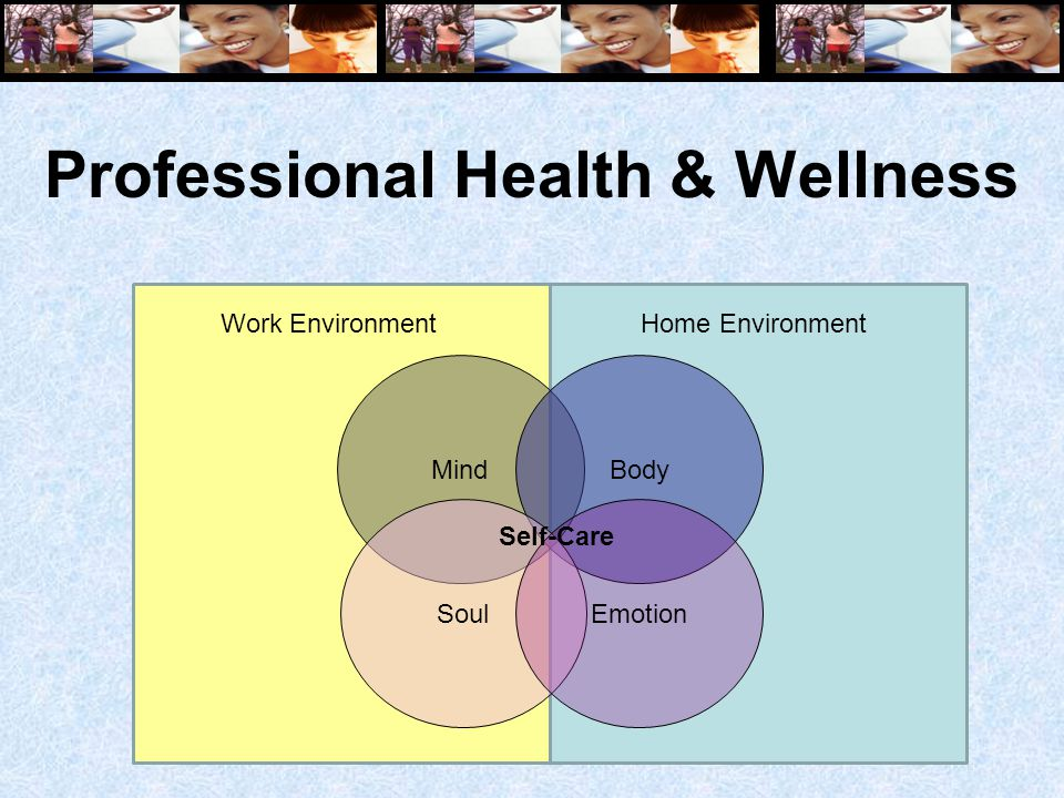 Work EnvironmentHome Environment Mind Body SoulEmotion Self-Care Professional Health & Wellness