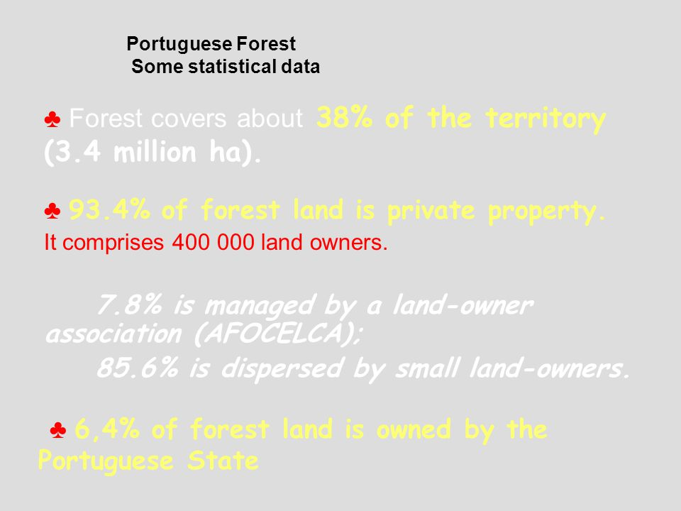 ♣ Forest covers about 38% of the territory (3.4 million ha).