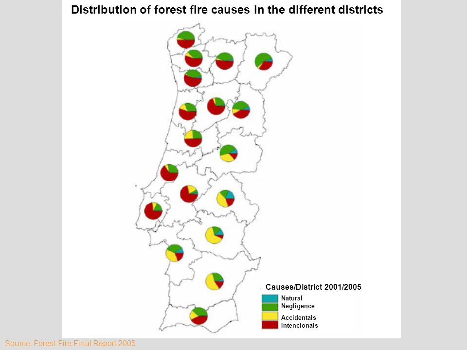 Population in Forest Fire Risk Maps ♣ Structural approach (E.g.