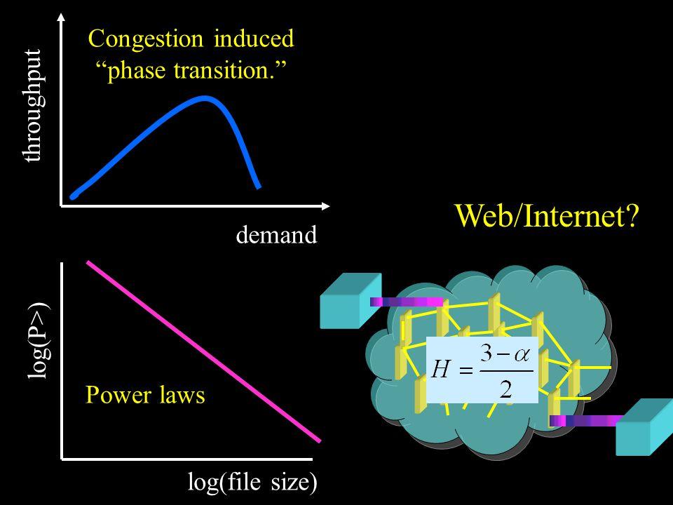 Web/Internet.