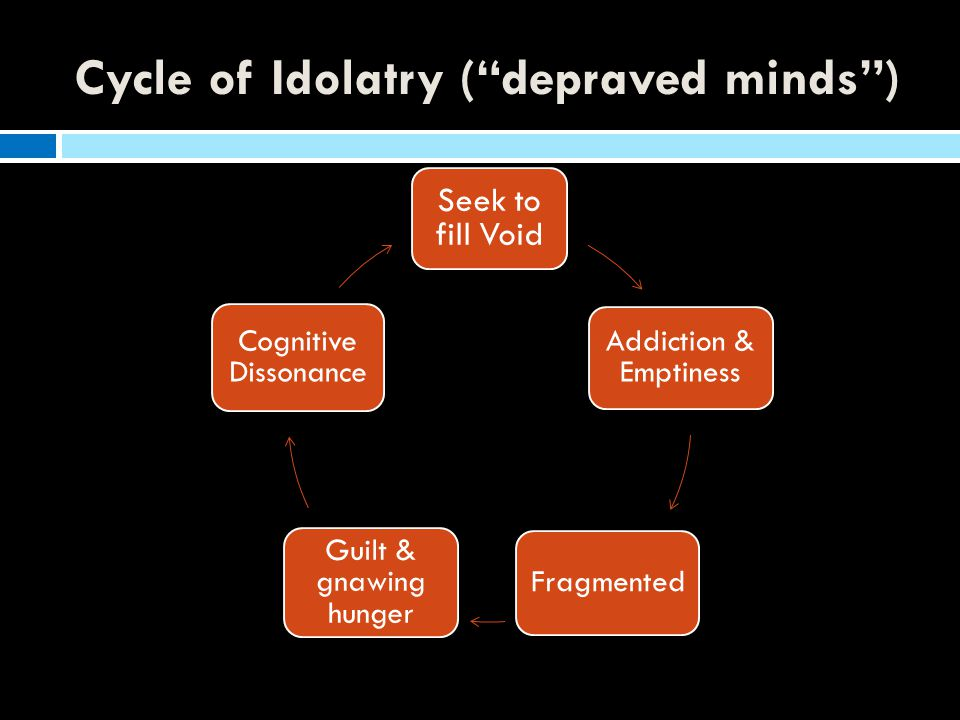 Cycle of Idolatry ( depraved minds ) Seek to fill Void Addiction & Emptiness Fragmented Guilt & gnawing hunger Cognitive Dissonance