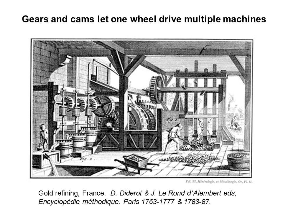 Gold refining, France. D. Diderot & J. Le Rond d`Alembert eds, Encyclopédie méthodique. Paris 1763-1777 & 1783-87. Gears and cams let one wheel drive