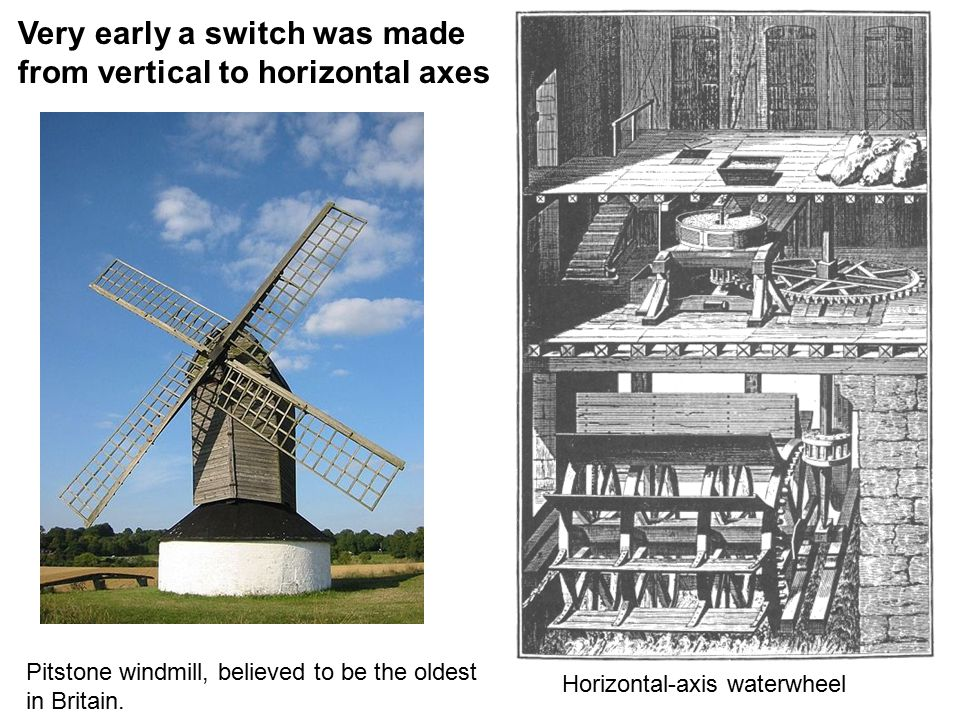 Very early a switch was made from vertical to horizontal axes Pitstone windmill, believed to be the oldest in Britain.