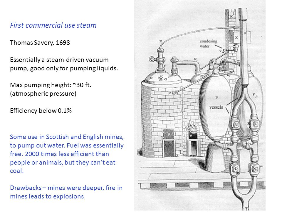 First commercial use steam Thomas Savery, 1698 Essentially a steam-driven vacuum pump, good only for pumping liquids.