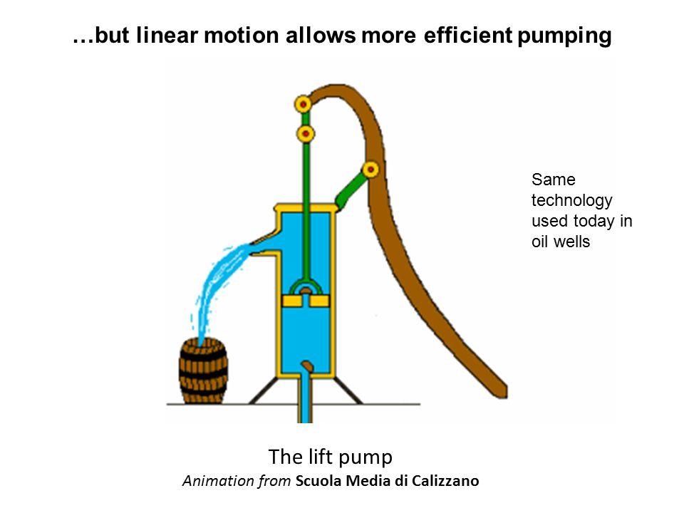 First modern steam engine: James Watt, 1769 (patent), 1774 (prod.) Higher efficiency than Newcomen by introducing separate condenser