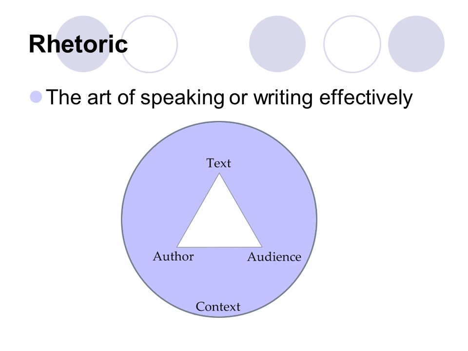 Rhetoric The art of speaking or writing effectively