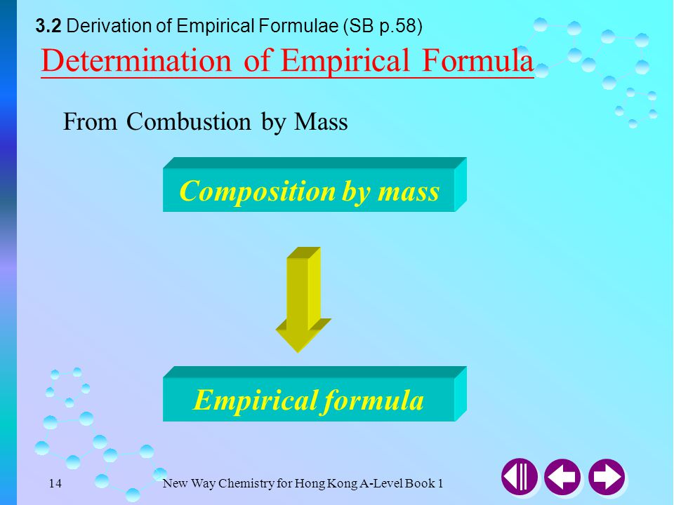 New Way Chemistry for Hong Kong A-Level Book 113 3.1 Formulae of Compounds (SB p.58) (c) Mass of Cu = (22.940 - 21.430) g = 1.51g Mass of O = (23.321