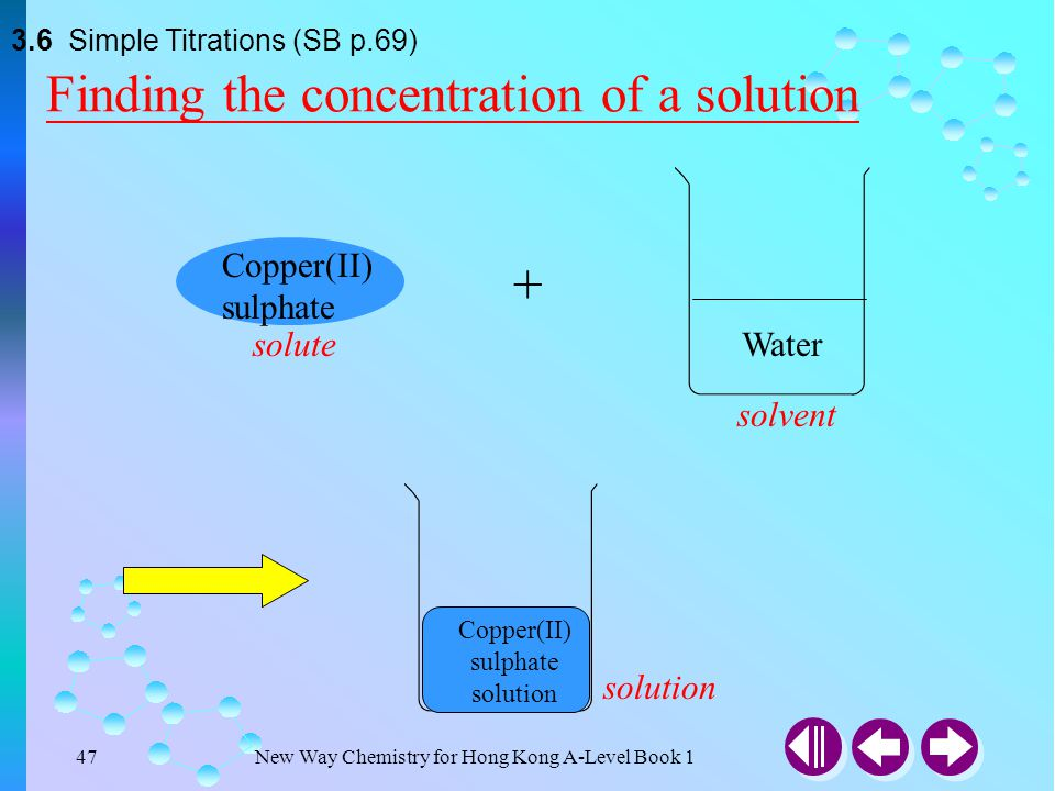 New Way Chemistry for Hong Kong A-Level Book 146 Simple Titrations Acid-Base Titrations Acid-Base Titrations with Indicators Acid-Base Titrations with