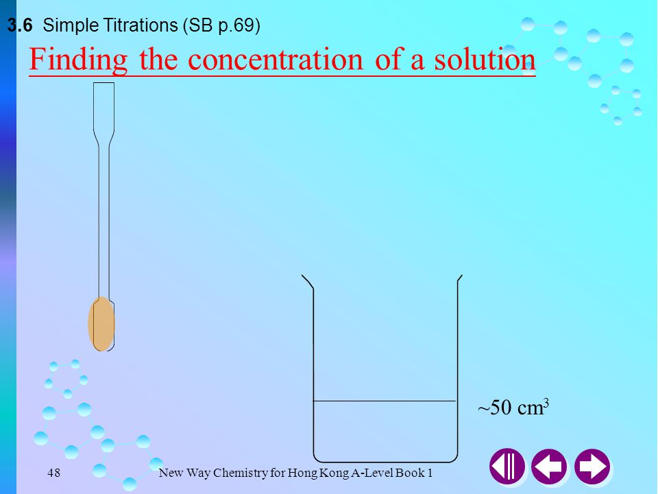 New Way Chemistry for Hong Kong A-Level Book 147 Finding the concentration of a solution + solute solvent solution Copper(II) sulphate Water Copper(II