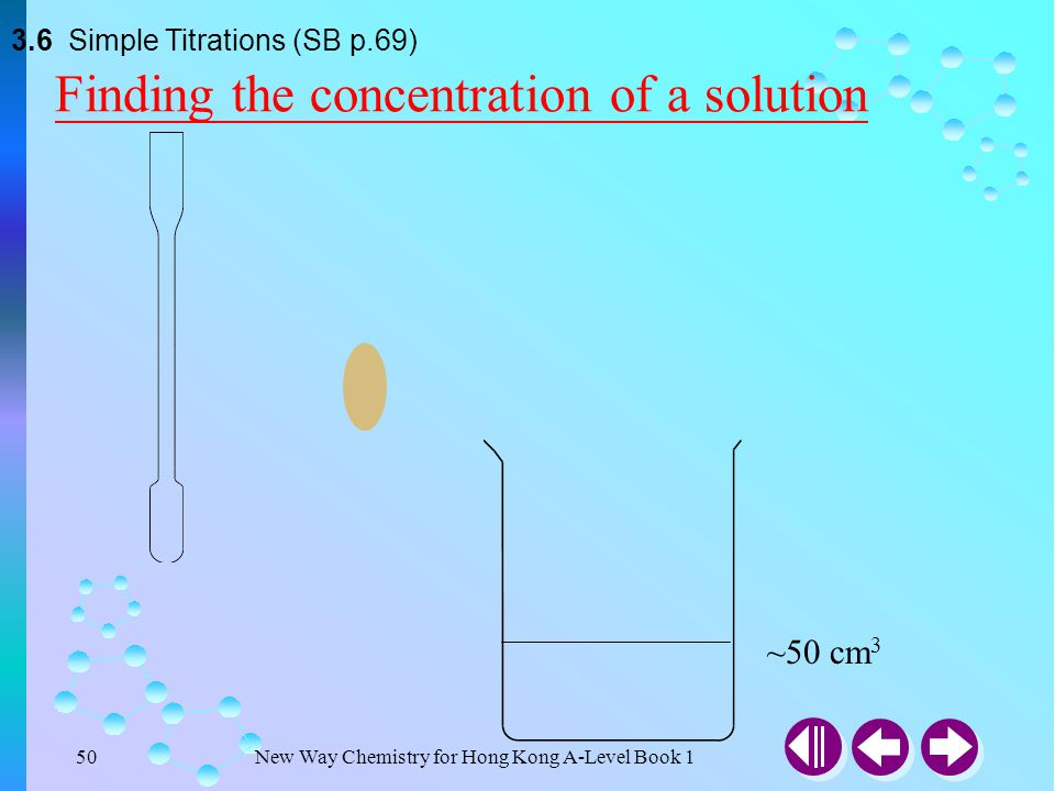 New Way Chemistry for Hong Kong A-Level Book 149 ~50 cm 3 3.6 Simple Titrations (SB p.69) Finding the concentration of a solution