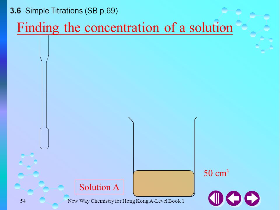 New Way Chemistry for Hong Kong A-Level Book 153 ~50 cm 3 3.6 Simple Titrations (SB p.69) Finding the concentration of a solution