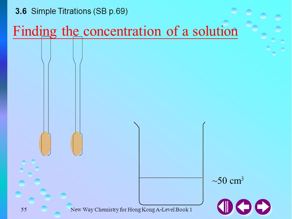 New Way Chemistry for Hong Kong A-Level Book 154 50 cm 3 Solution A 3.6 Simple Titrations (SB p.69) Finding the concentration of a solution
