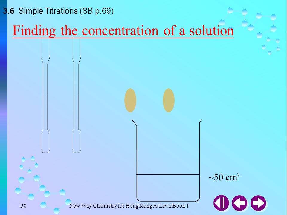 New Way Chemistry for Hong Kong A-Level Book 157 ~50 cm 3 3.6 Simple Titrations (SB p.69) Finding the concentration of a solution