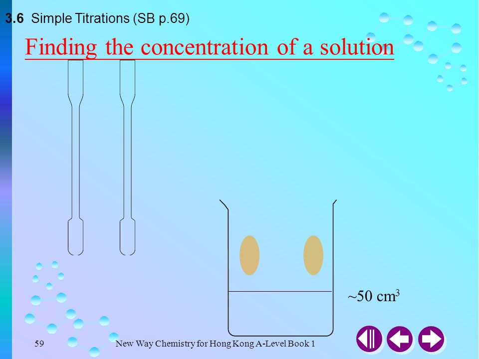 New Way Chemistry for Hong Kong A-Level Book 158 ~50 cm 3 3.6 Simple Titrations (SB p.69) Finding the concentration of a solution