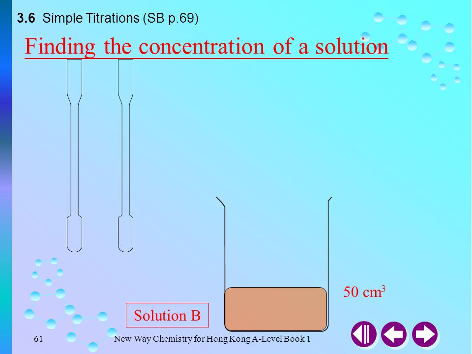 New Way Chemistry for Hong Kong A-Level Book 160 ~50 cm 3 3.6 Simple Titrations (SB p.69) Finding the concentration of a solution