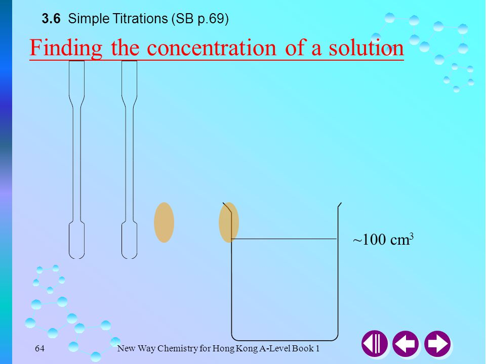 New Way Chemistry for Hong Kong A-Level Book 163 ~100 cm 3 3.6 Simple Titrations (SB p.69) Finding the concentration of a solution