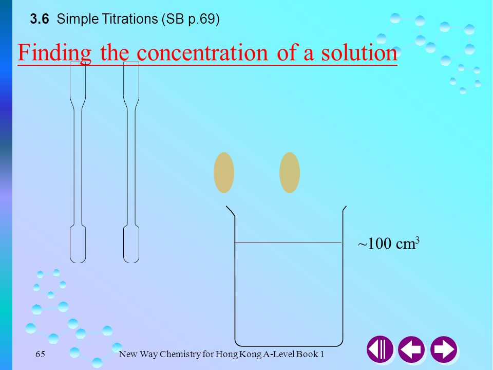 New Way Chemistry for Hong Kong A-Level Book 164 ~100 cm 3 3.6 Simple Titrations (SB p.69) Finding the concentration of a solution