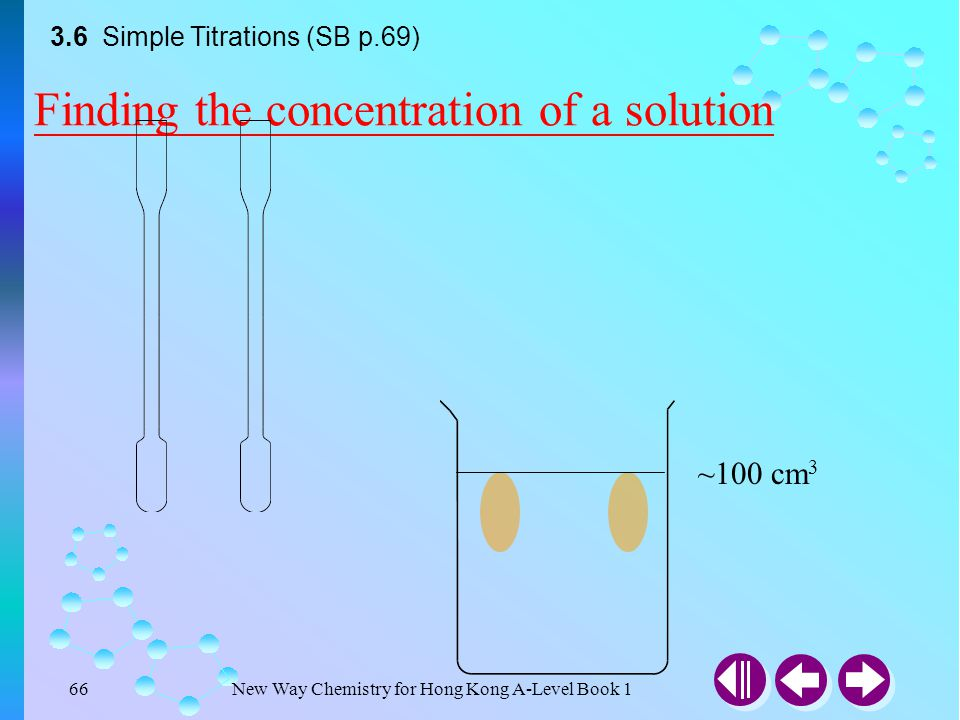 New Way Chemistry for Hong Kong A-Level Book 165 ~100 cm 3 3.6 Simple Titrations (SB p.69) Finding the concentration of a solution