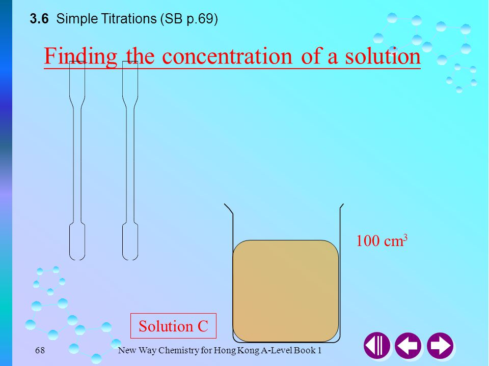 New Way Chemistry for Hong Kong A-Level Book 167 Finding the concentration of a solution ~100 cm 3 3.6 Simple Titrations (SB p.69)