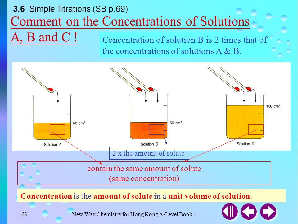 New Way Chemistry for Hong Kong A-Level Book 168 Finding the concentration of a solution Solution C 100 cm 3 3.6 Simple Titrations (SB p.69)
