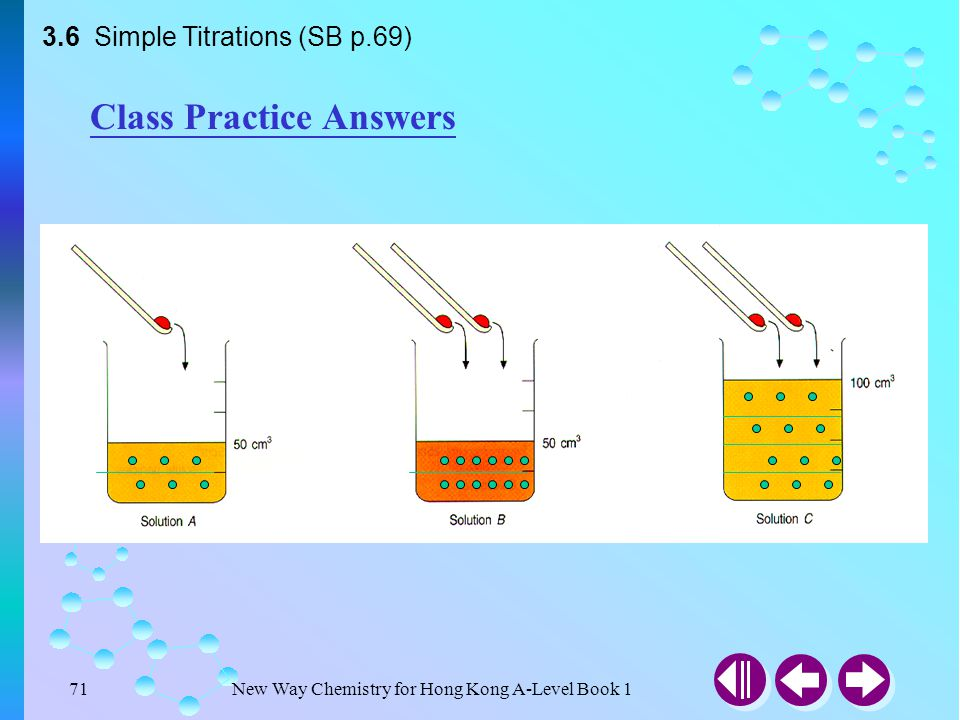 New Way Chemistry for Hong Kong A-Level Book 170 Class Practice Suppose the right-handed side figure shows the number of solute particles in solution