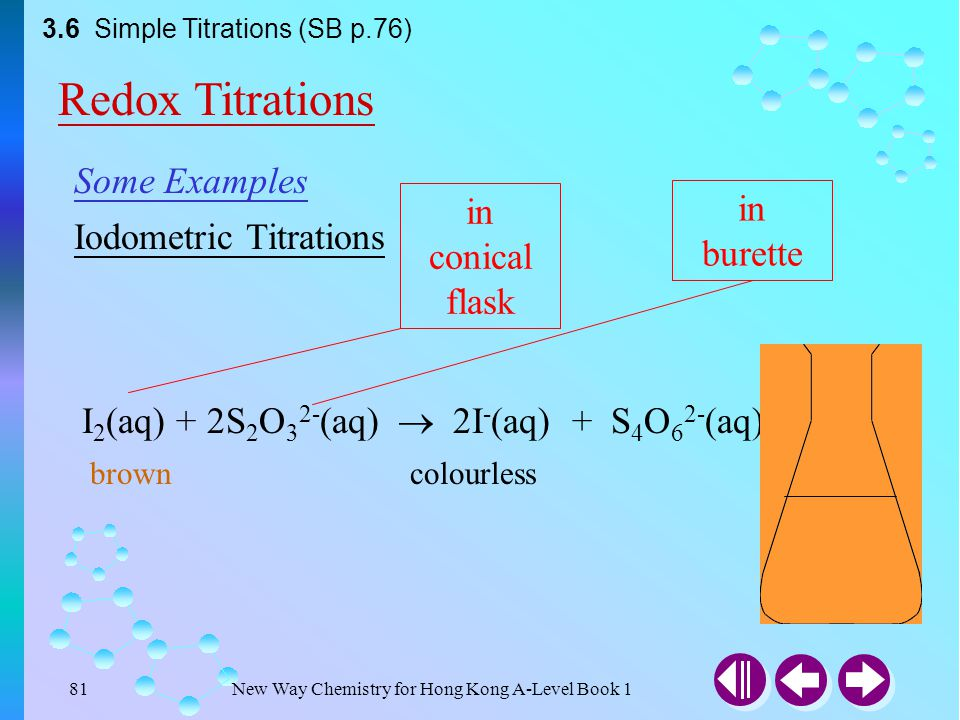 New Way Chemistry for Hong Kong A-Level Book 180 3.6 Simple Titrations (SB p.74) Solution: (cont'd) (c) Neutralization is an exothermic reaction. When